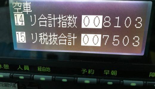 猛暑日でタクシー需要はあるのにタイミングが合わず大苦戦した木曜日乗務【2018/08/02(木)の乗務記録】