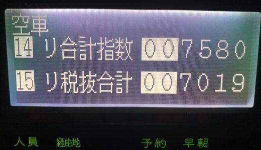 東京マラソン前日の土曜日乗務。稼働タクシー多すぎて乗せられず撃沈寸前・・・【2019/03/02(土)の乗務記録】
