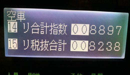 年度末で終始タクシー不足だった木曜日乗務。晴海方面から築地がんセンターへのルート【2019/03/28(木)の乗務記録】