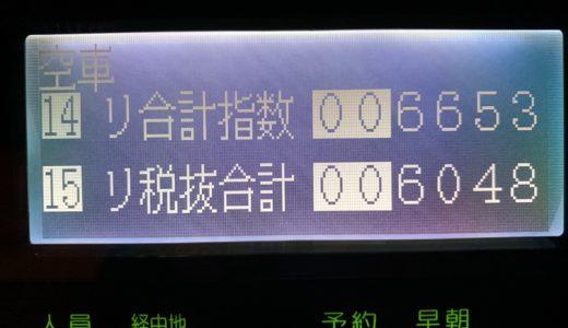 道が混んでる上に空車多すぎてどうにもならなかった金曜日乗務【2020/03/06(金)の乗務記録】